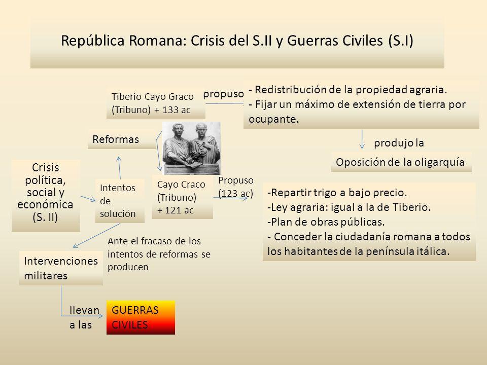 República Romana: Crisis del S.II y Guerras Civiles (S.I)