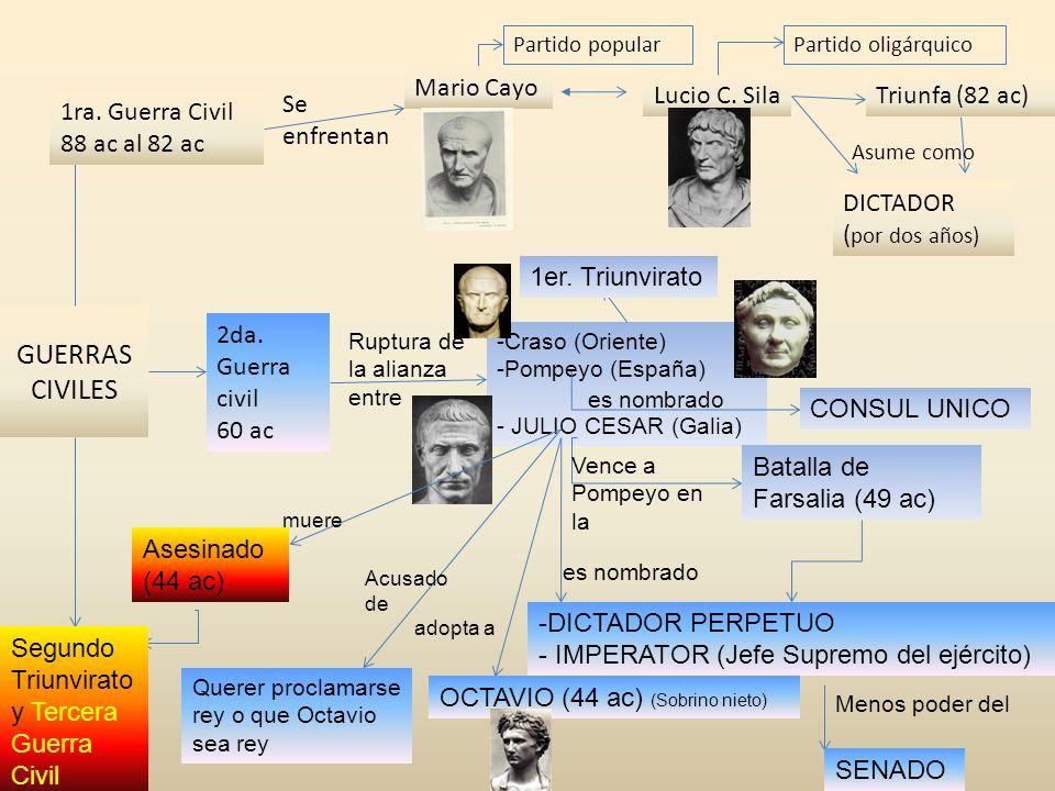 GUERRAS CIVILES Mario Cayo Lucio C. Sila Triunfa (82 ac) Se enfrentan