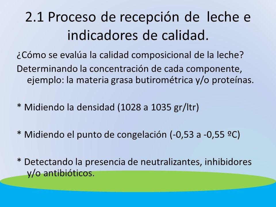 2.1 Proceso de recepción de leche e indicadores de calidad.