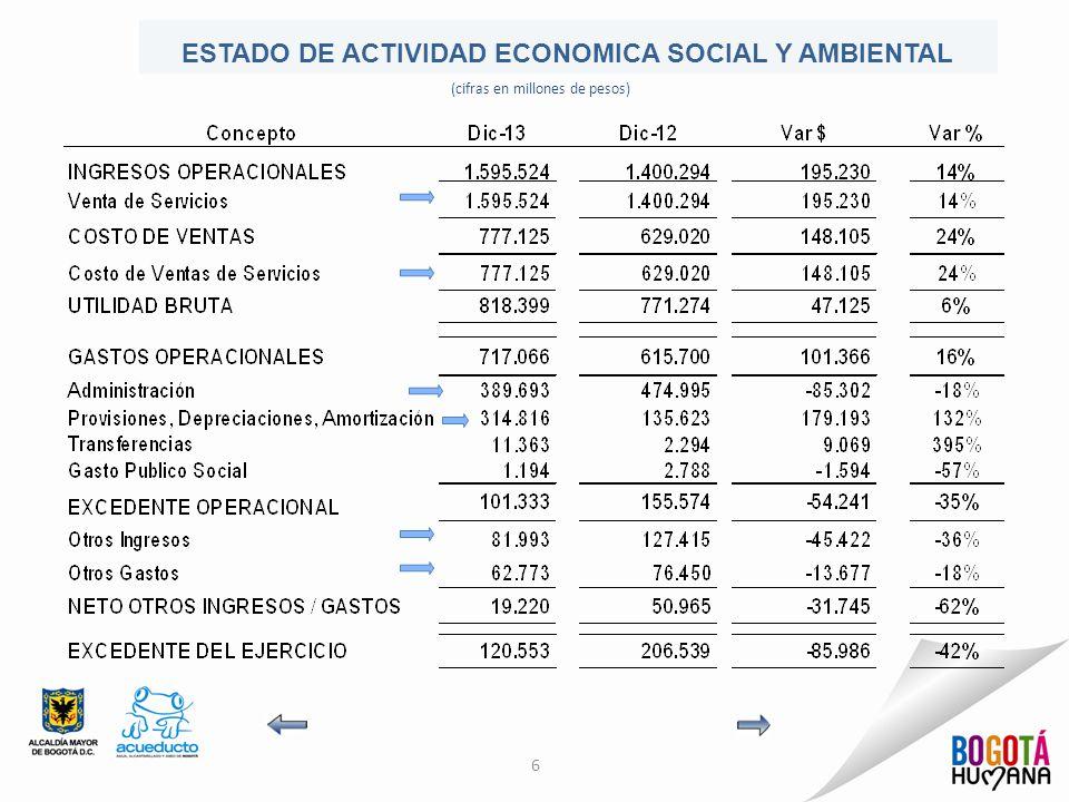 ESTADO DE ACTIVIDAD ECONOMICA SOCIAL Y AMBIENTAL