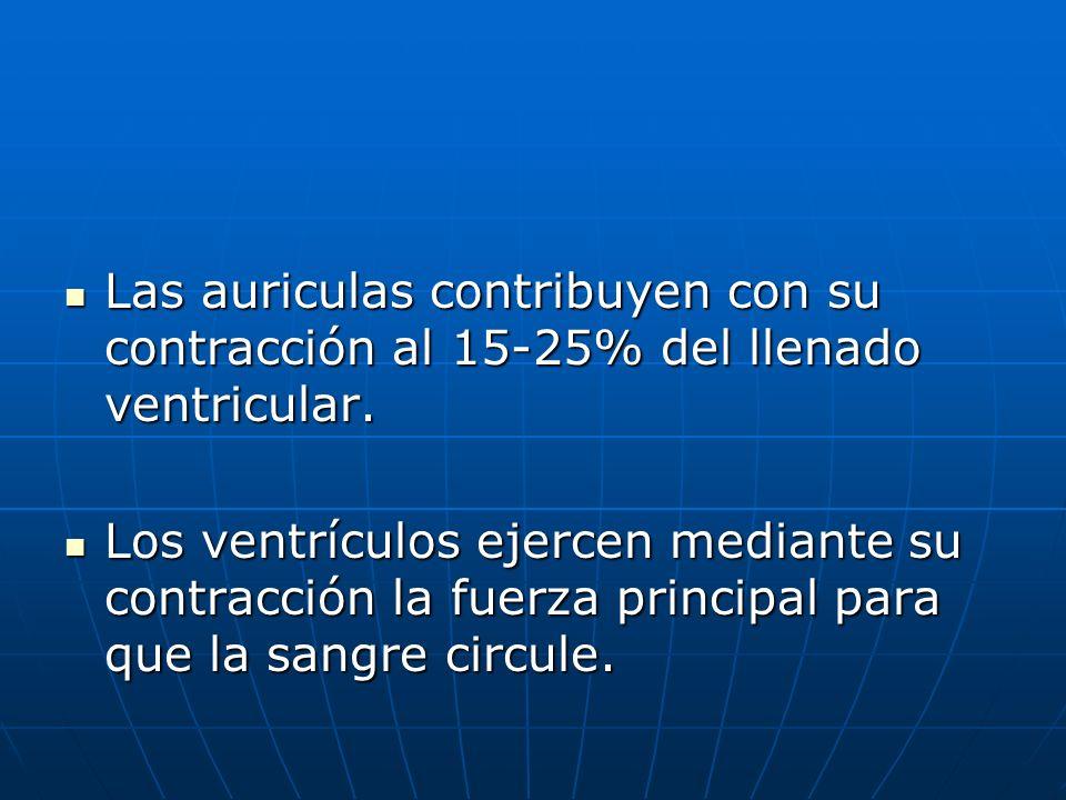 Las auriculas contribuyen con su contracción al 15-25% del llenado ventricular.