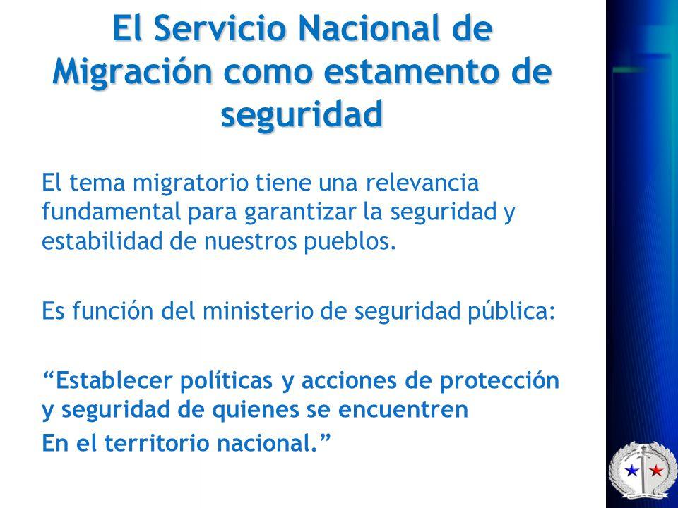 Rep blica de panam ministerio de seguridad p blica ppt for Ministerio de migracion