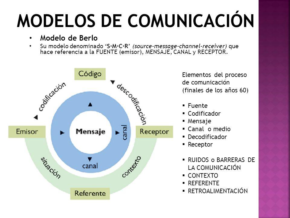 Elementos de la comunicacion yahoo dating 7