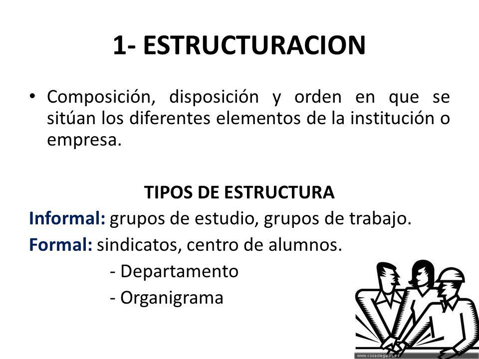 1- ESTRUCTURACION Composición, disposición y orden en que se sitúan los diferentes elementos de la institución o empresa.