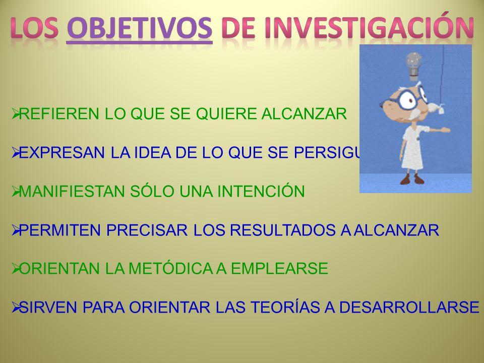 Los objetivos de investigación