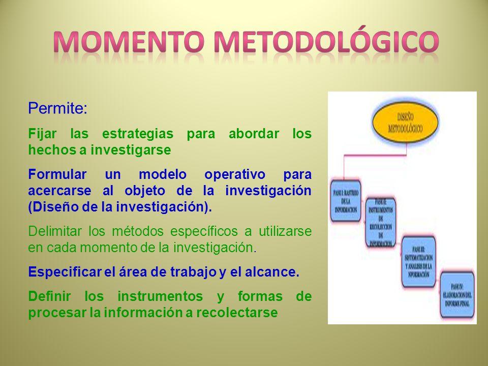 Momento METODOlóGICO Permite: