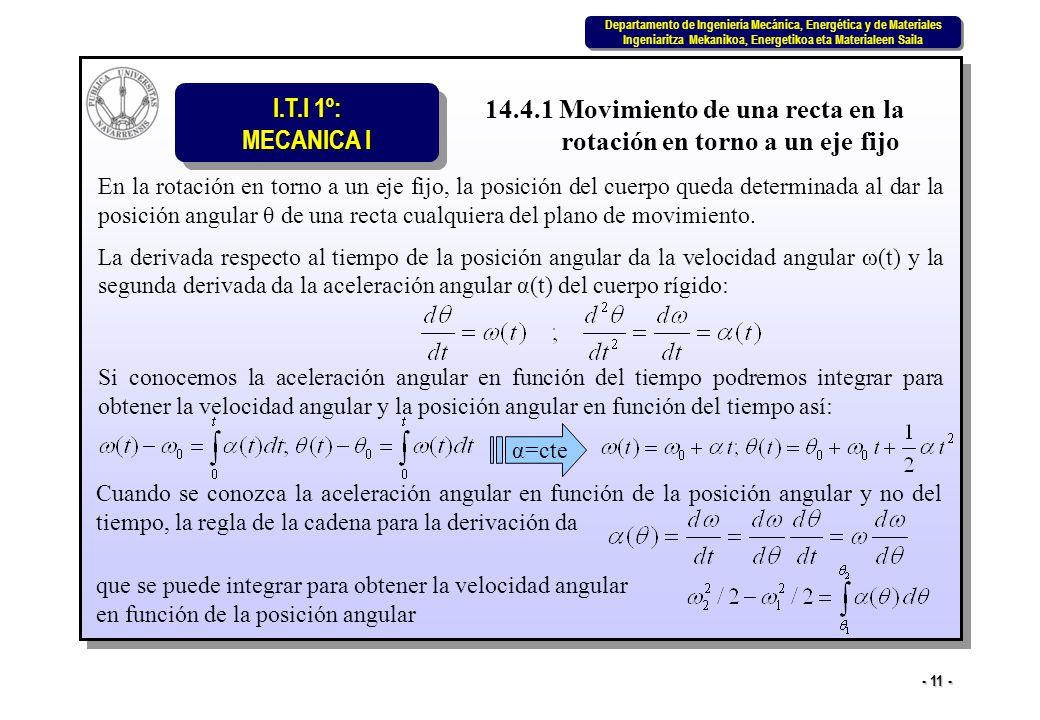 14.4.1 Movimiento de una recta en la rotación en torno a un eje fijo