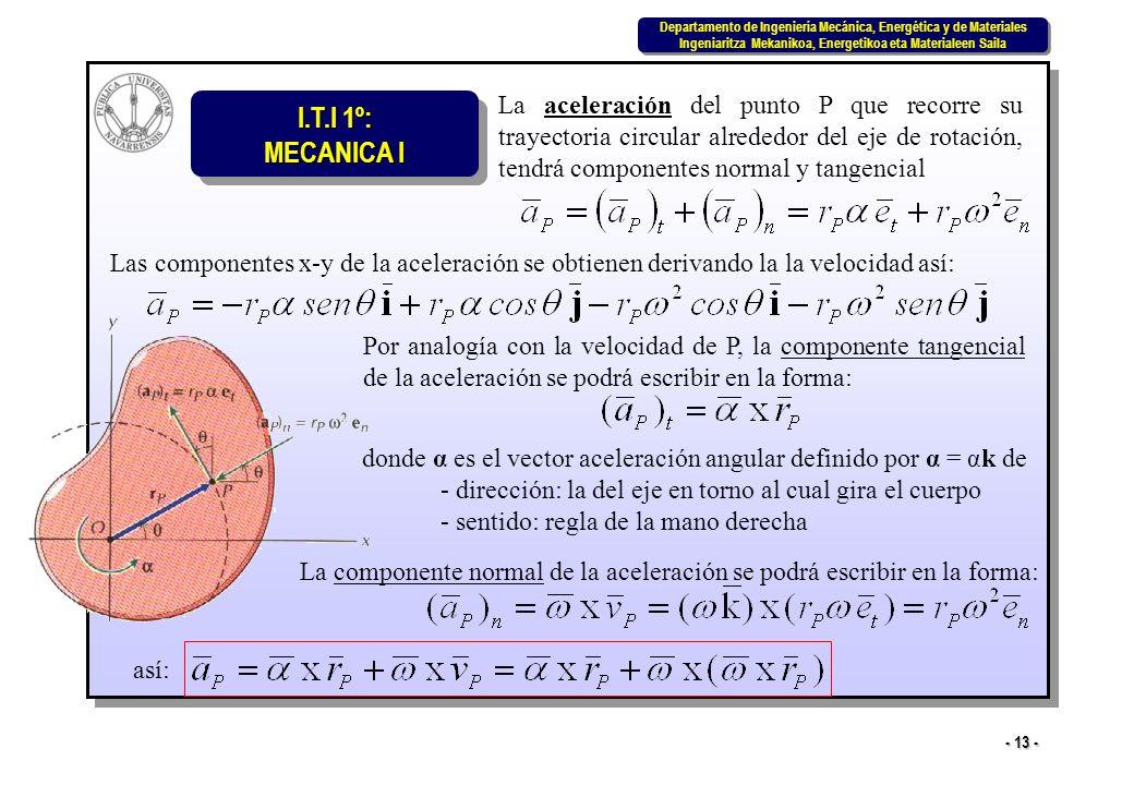 La aceleración del punto P que recorre su trayectoria circular alrededor del eje de rotación, tendrá componentes normal y tangencial