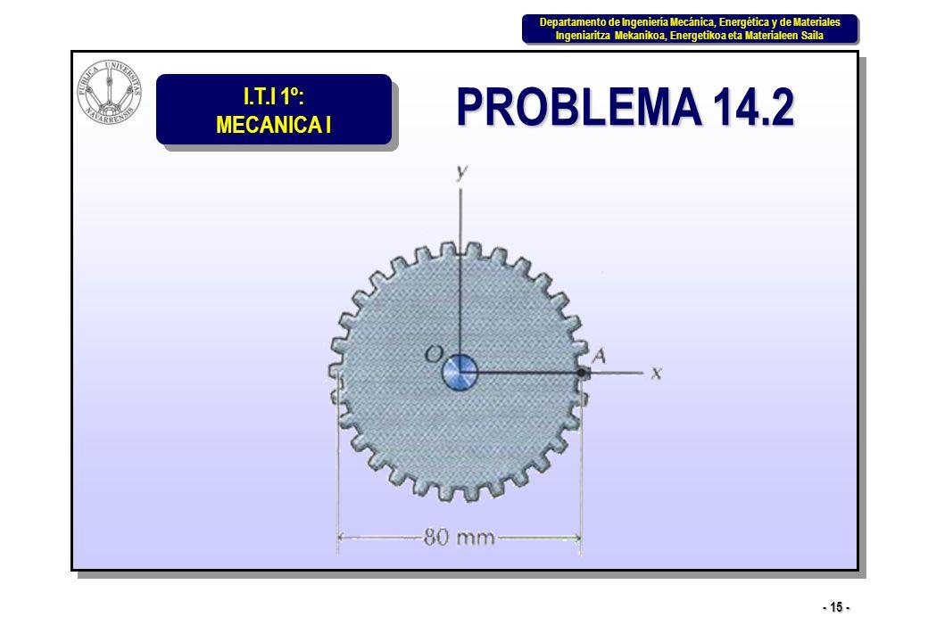PROBLEMA 14.2