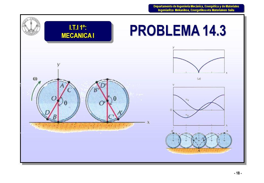 PROBLEMA 14.3