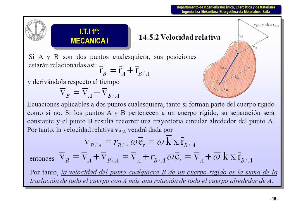 14.5.2 Velocidad relativa Si A y B son dos puntos cualesquiera, sus posiciones estarán relacionadas así: