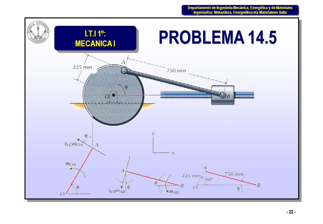 PROBLEMA 14.5