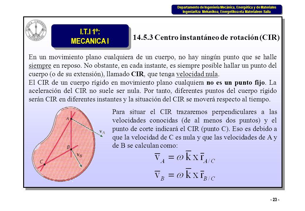 14.5.3 Centro instantáneo de rotación (CIR)