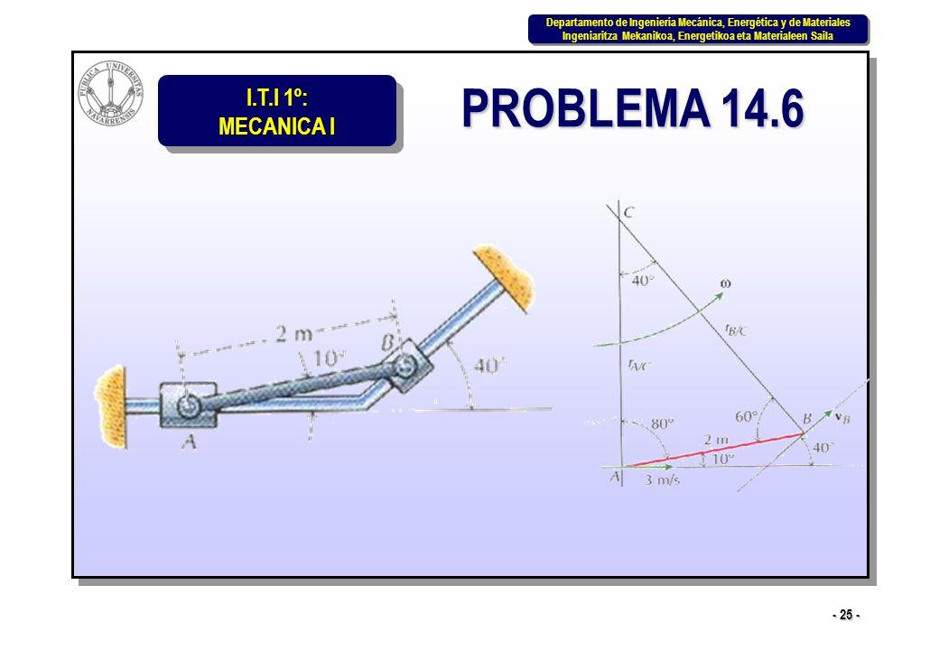PROBLEMA 14.6