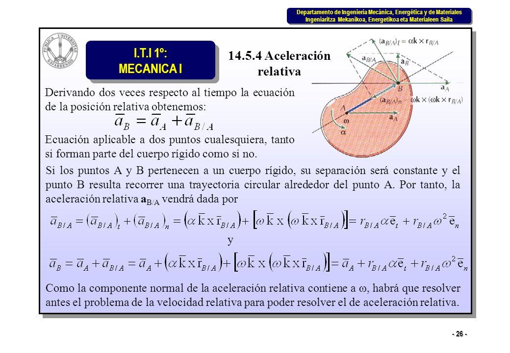 14.5.4 Aceleración relativa. Derivando dos veces respecto al tiempo la ecuación de la posición relativa obtenemos: