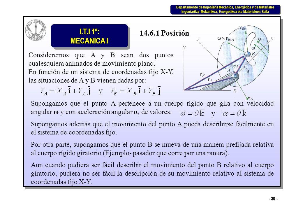 14.6.1 Posición Consideremos que A y B sean dos puntos cualesquiera animados de movimiento plano.