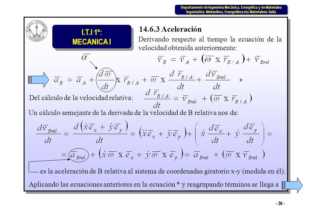14.6.3 Aceleración Derivando respecto al tiempo la ecuación de la velocidad obtenida anteriormente: