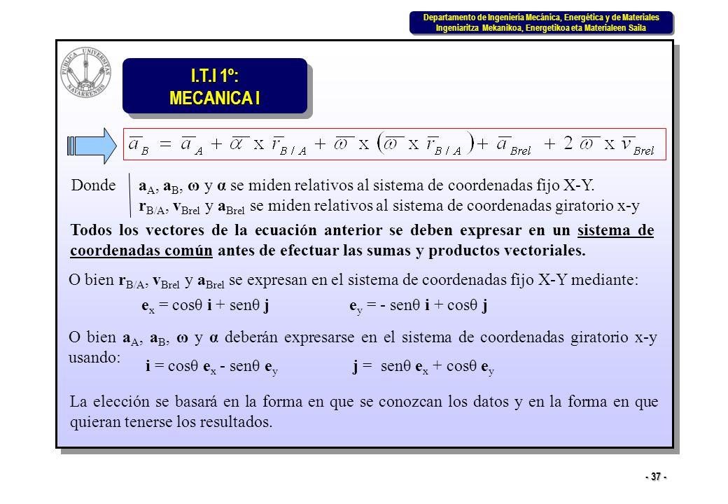 Donde aA, aB, ω y α se miden relativos al sistema de coordenadas fijo X-Y.