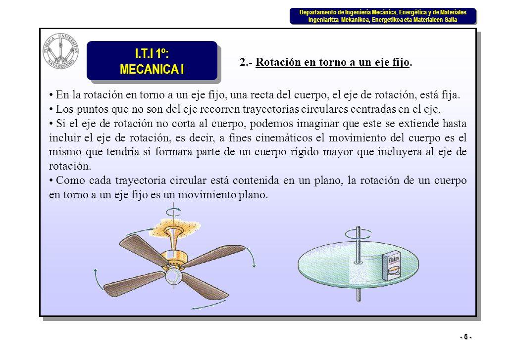 2.- Rotación en torno a un eje fijo.