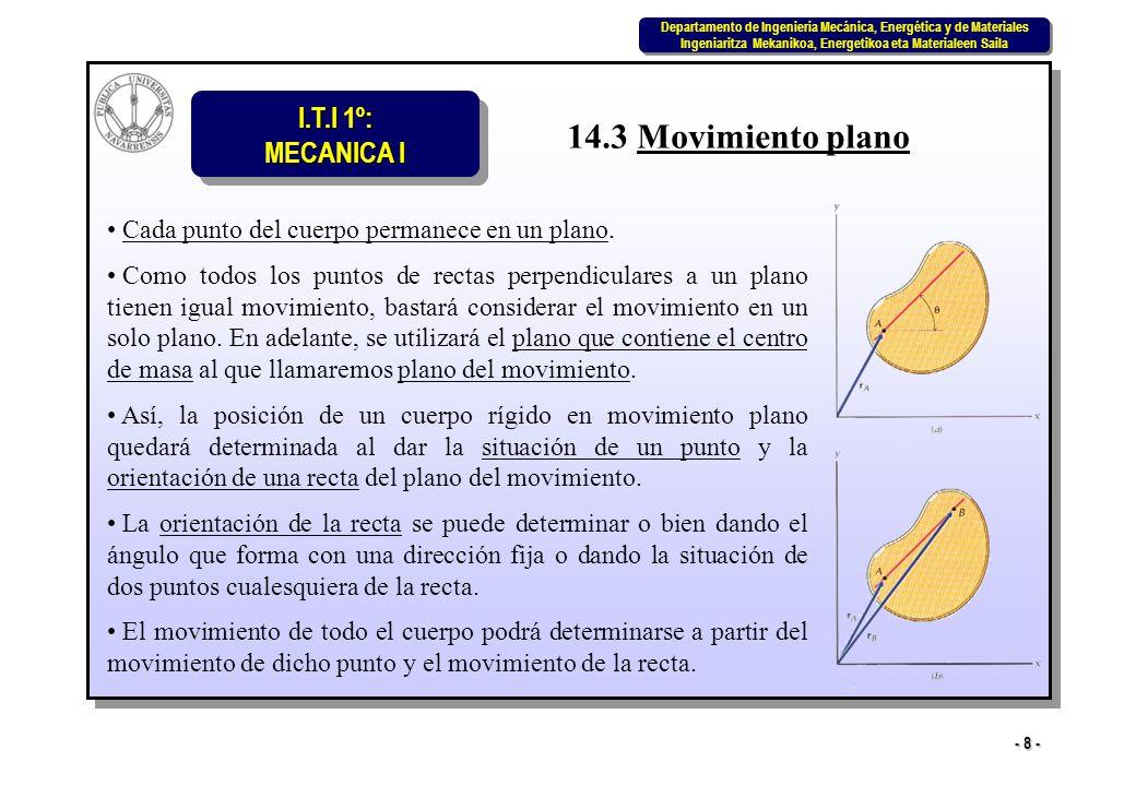 14.3 Movimiento plano Cada punto del cuerpo permanece en un plano.
