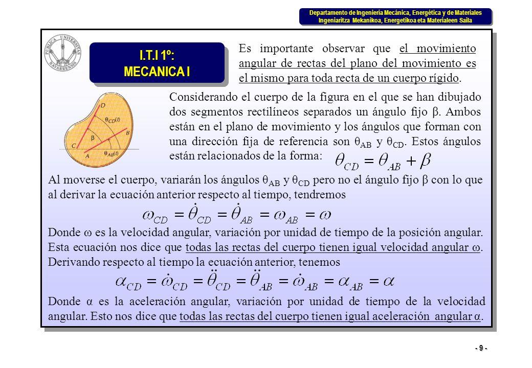 Es importante observar que el movimiento angular de rectas del plano del movimiento es el mismo para toda recta de un cuerpo rígido.