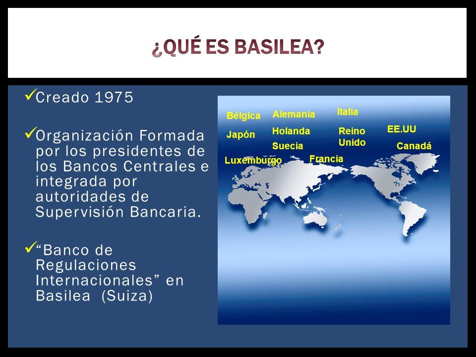 ¿QUÉ ES BASILEA Creado 1975. Organización Formada por los presidentes de los Bancos Centrales e integrada por autoridades de Supervisión Bancaria.