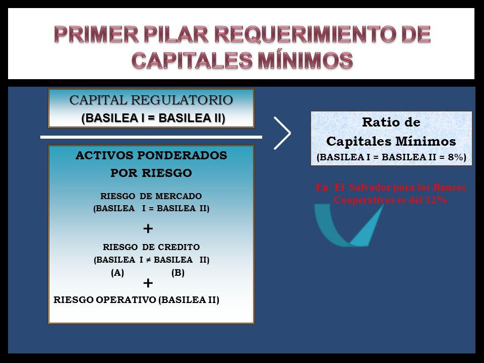 PRIMER PILAR REQUERIMIENTO DE CAPITALES MÍNIMOS