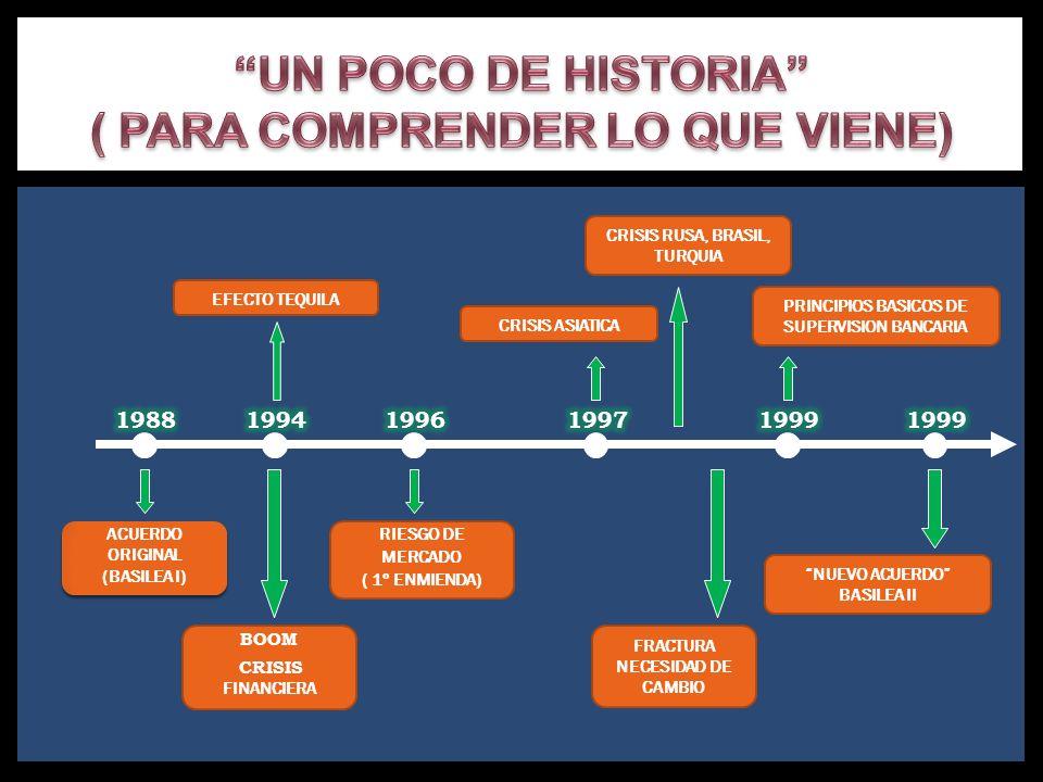 UN POCO DE HISTORIA ( PARA COMPRENDER LO QUE VIENE)