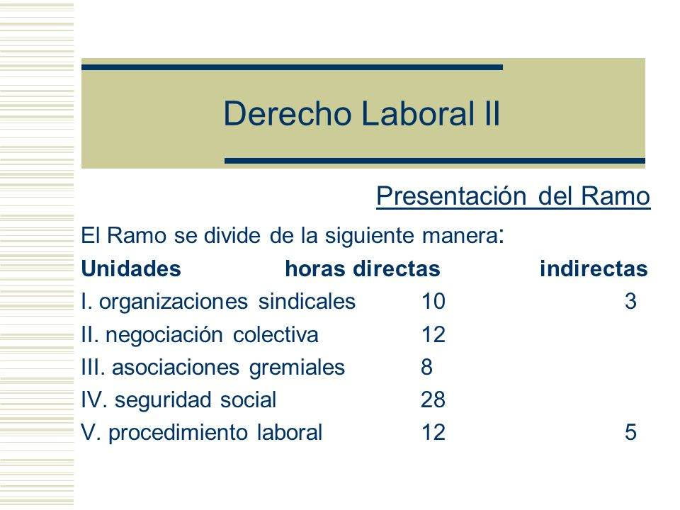 Derecho Laboral II Presentación del Ramo