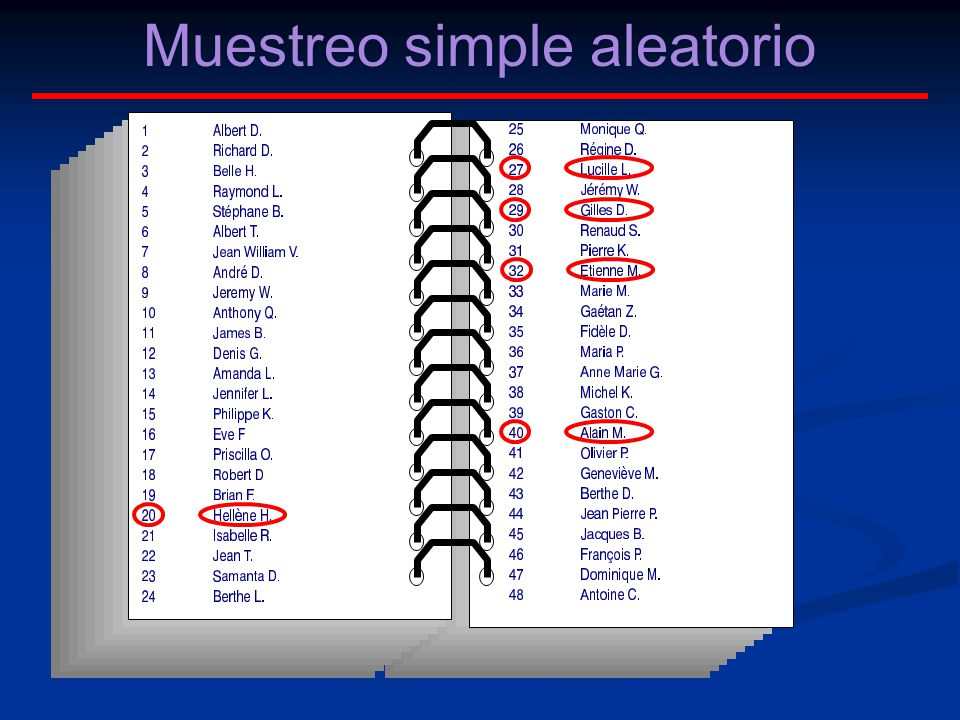 Muestreo simple aleatorio