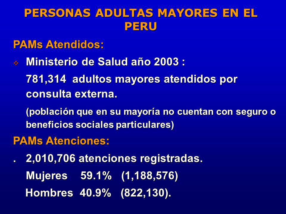 Becas y ayudas para estudiar Bachillerato - Ministerio de