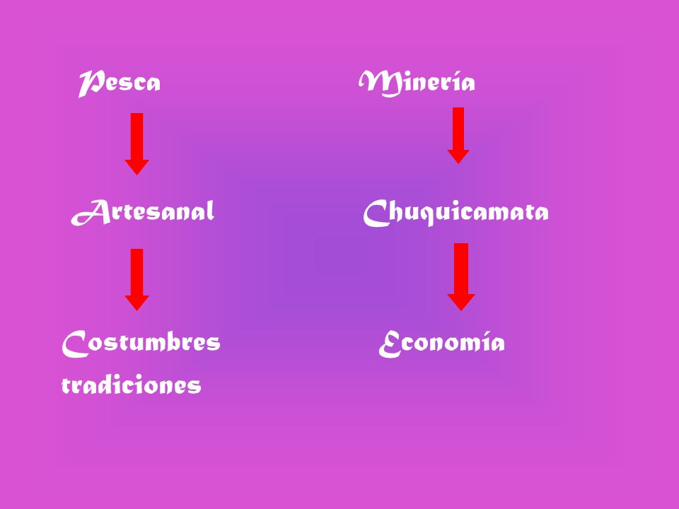 Artesanal Chuquicamata