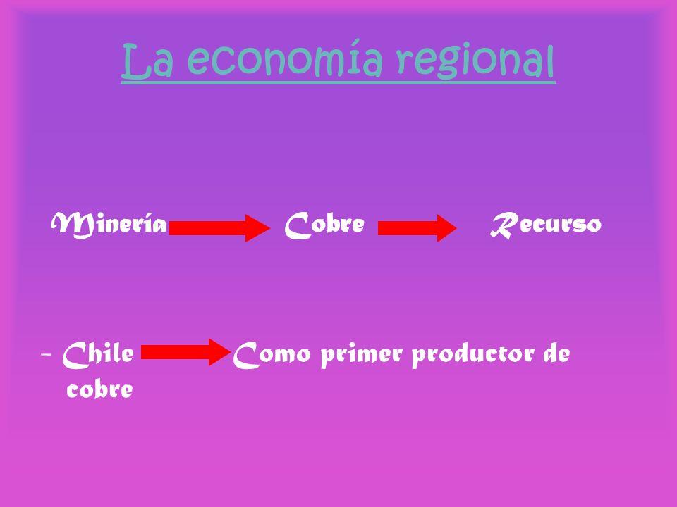 La economía regional Minería Cobre Recurso