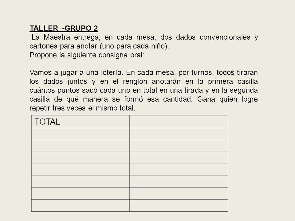 TALLER -GRUPO 2 La Maestra entrega, en cada mesa, dos dados convencionales y cartones para anotar (uno para cada niño).