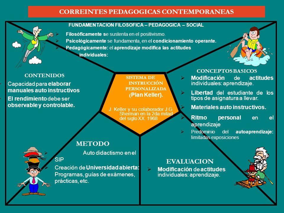 CORREINTES PEDAGOGICAS CONTEMPORANEAS METODO EVALUACION