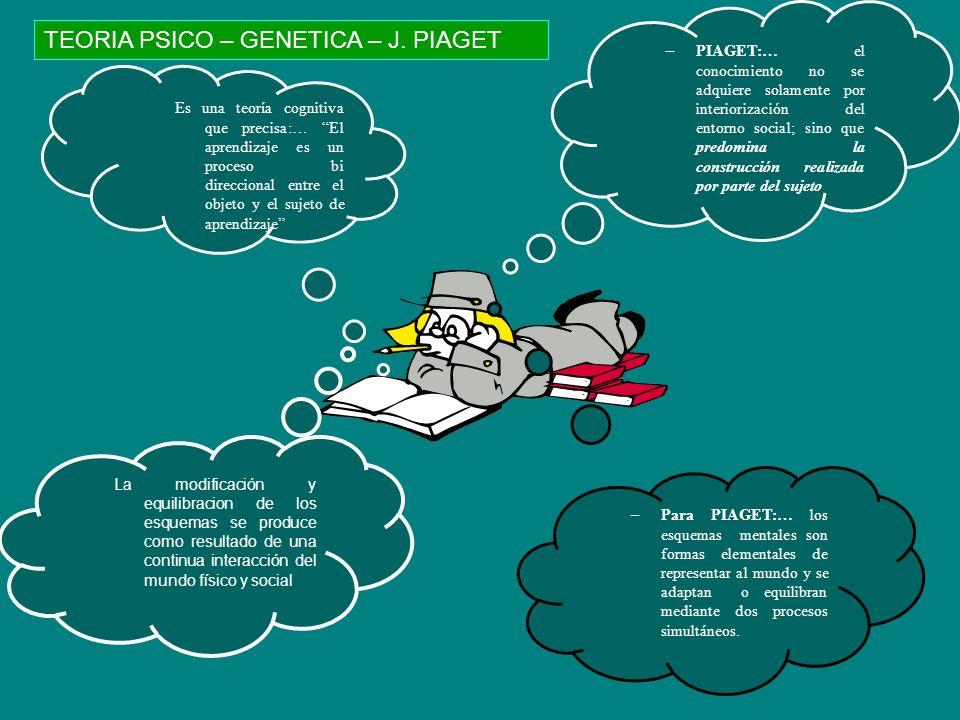 TEORIA PSICO – GENETICA – J. PIAGET