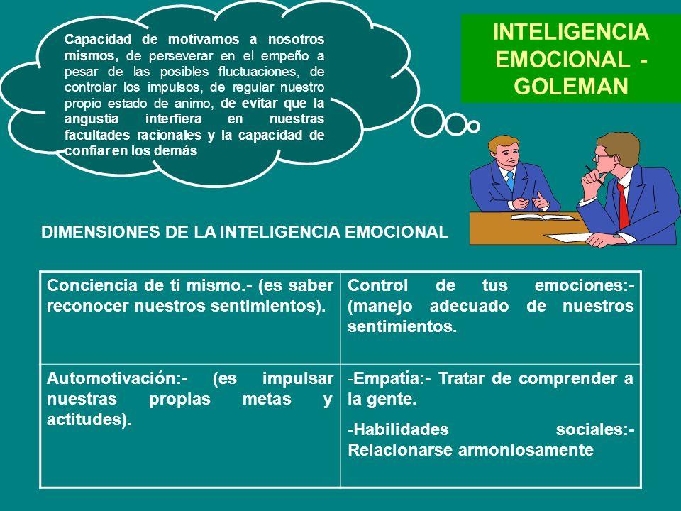 INTELIGENCIA EMOCIONAL - GOLEMAN