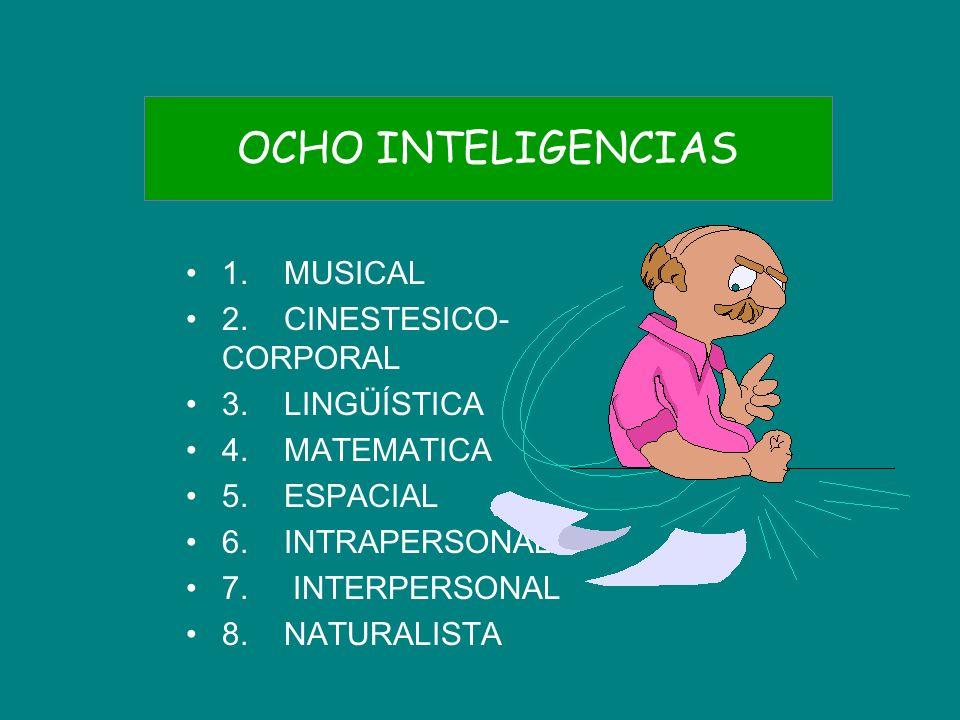 OCHO INTELIGENCIAS 1. MUSICAL 2. CINESTESICO- CORPORAL 3. LINGÜÍSTICA