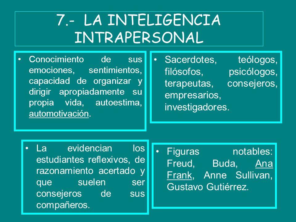 7.- LA INTELIGENCIA INTRAPERSONAL