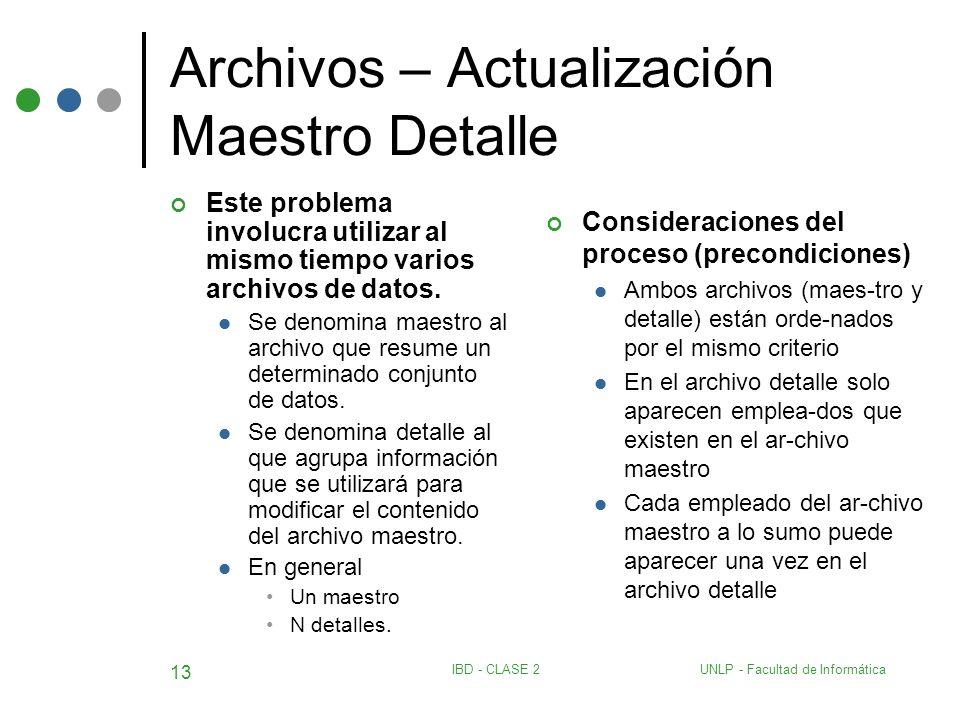 Archivos – Actualización Maestro Detalle
