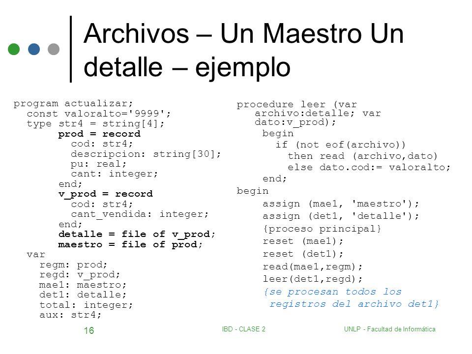 Archivos – Un Maestro Un detalle – ejemplo