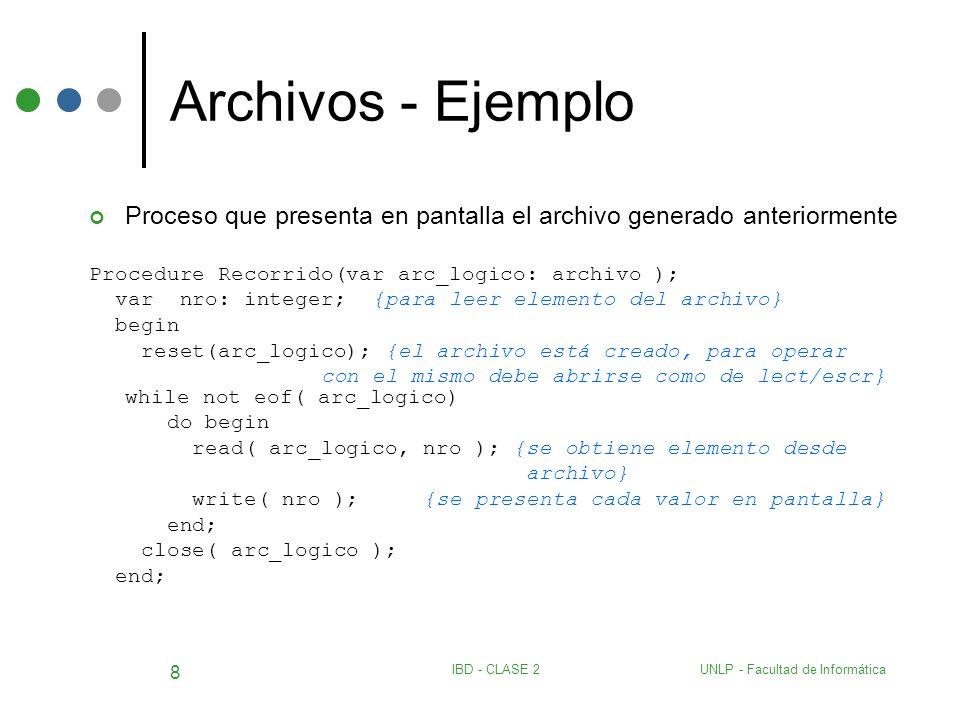 Archivos - Ejemplo Proceso que presenta en pantalla el archivo generado anteriormente. Procedure Recorrido(var arc_logico: archivo );