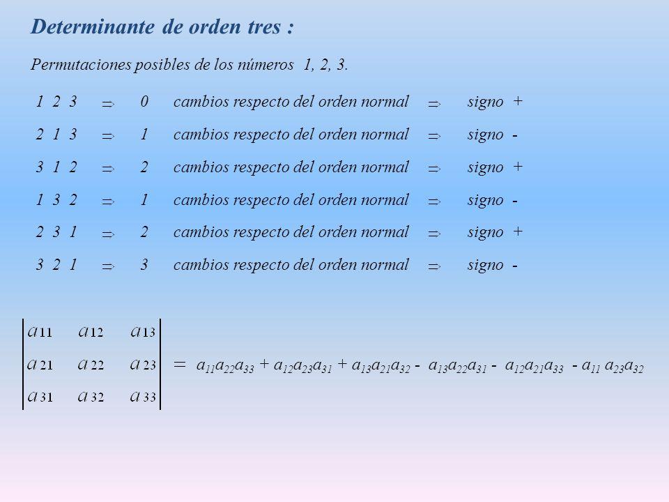 Determinante de orden tres :
