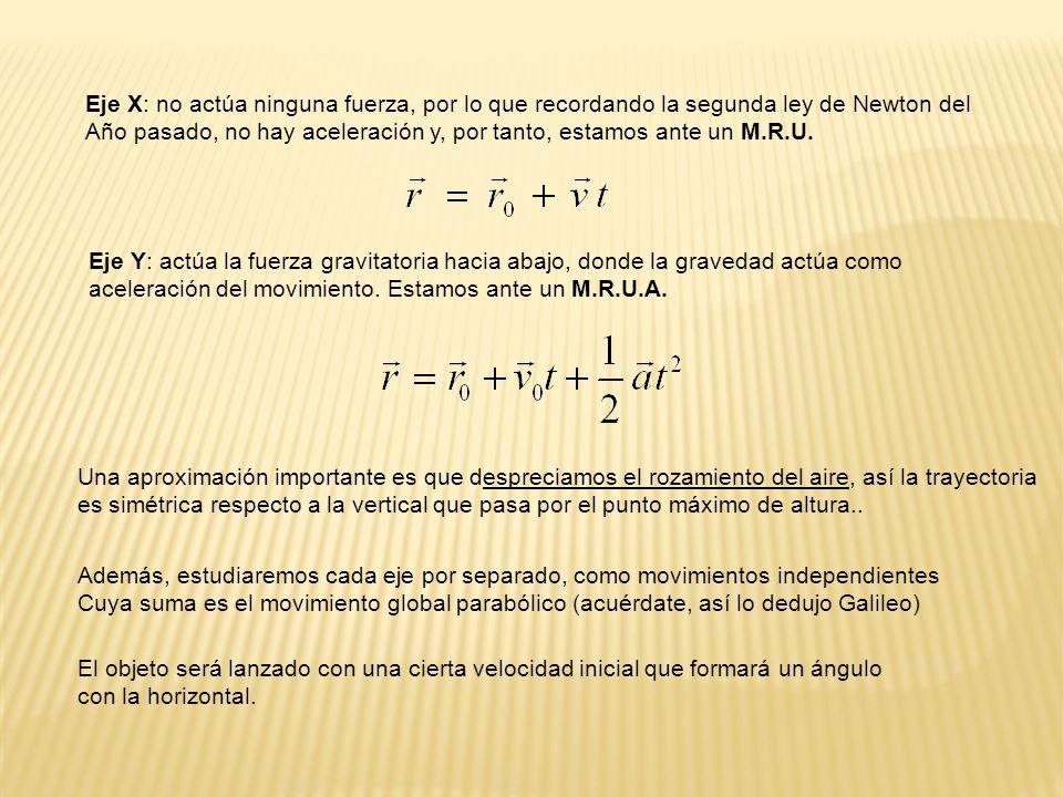 Eje X: no actúa ninguna fuerza, por lo que recordando la segunda ley de Newton del