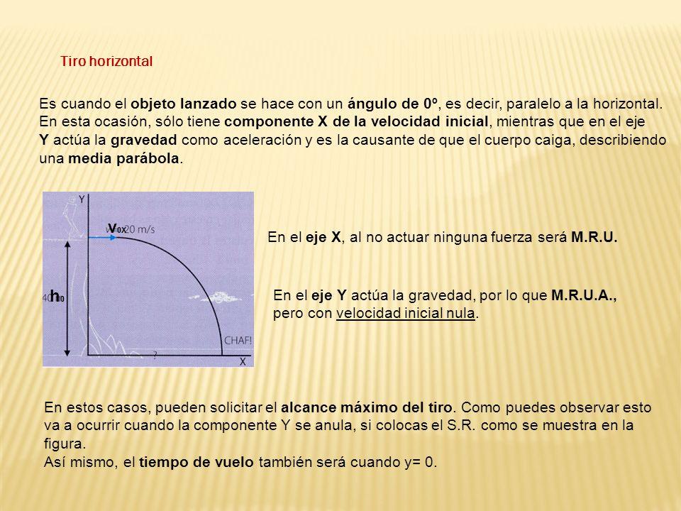 Tiro horizontal Es cuando el objeto lanzado se hace con un ángulo de 0º, es decir, paralelo a la horizontal.