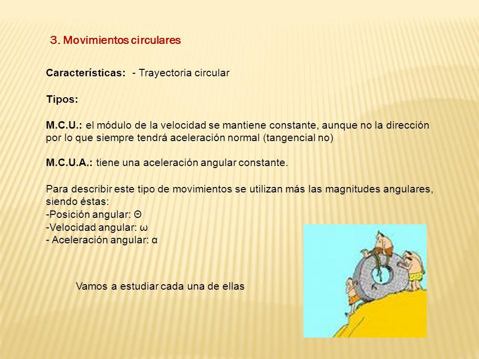 3. Movimientos circulares