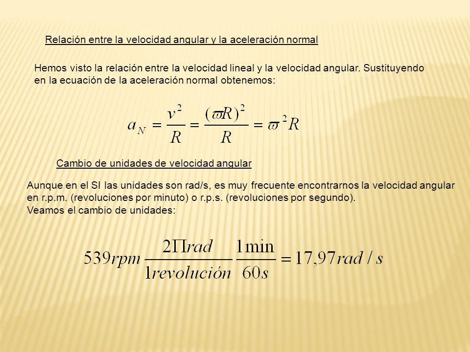 Relación entre la velocidad angular y la aceleración normal