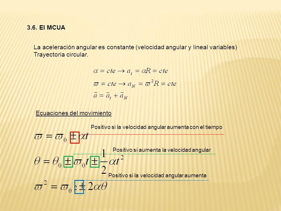 Ecuaciones del movimiento