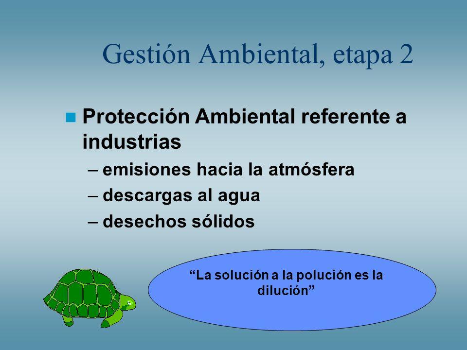 Gestión Ambiental, etapa 2