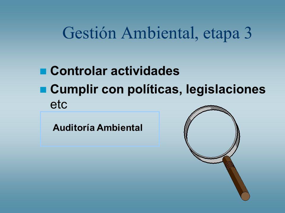 Gestión Ambiental, etapa 3